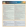 Quick Study Accounting Terminology