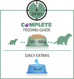 Versele-Laga Complete Ferret Food feeding chart at Canadian Pet Connection