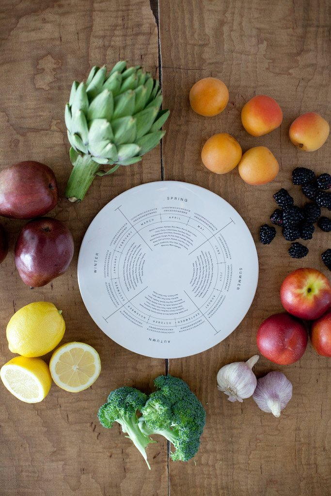 Market Table Trivet