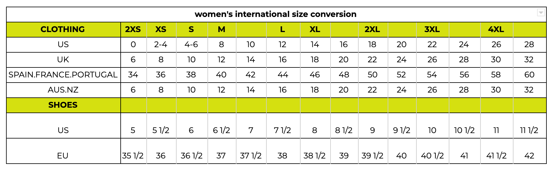 basic. size conversion chart