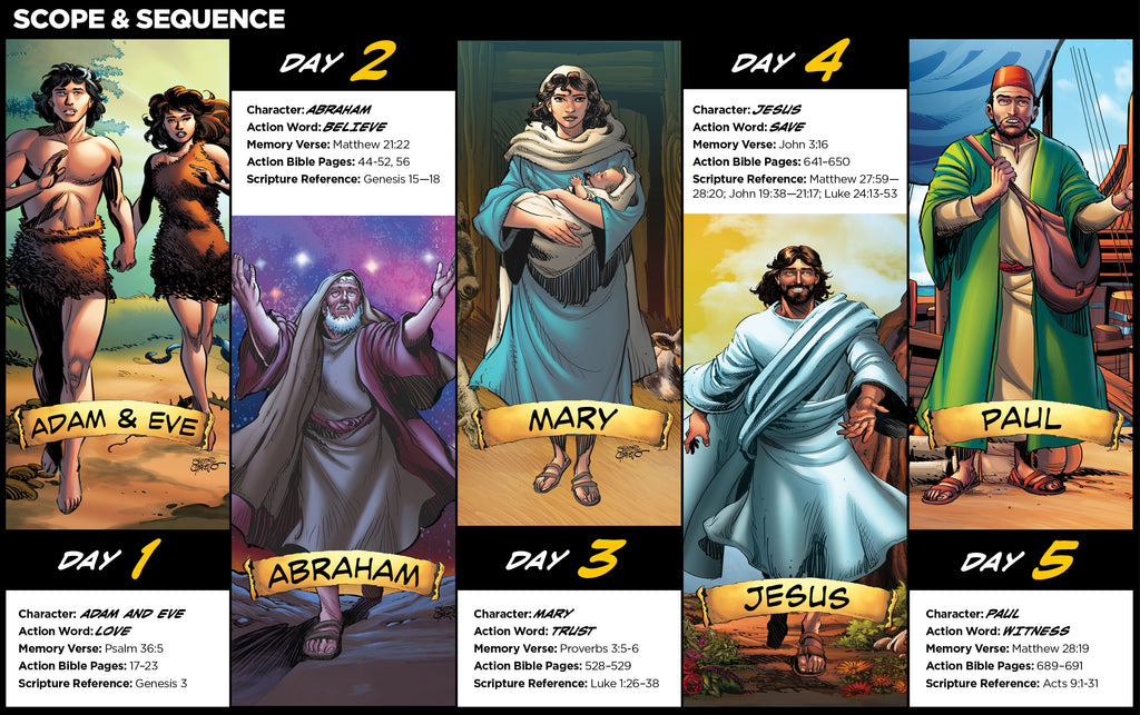 Action Bible Scope and Sequence VBS