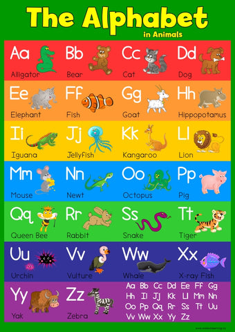 Animal Alphabet Wall Chart