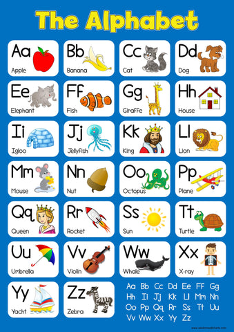 The Alphabet Wall Chart Blue