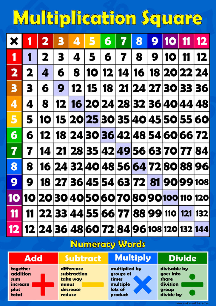 Multiplication square 1 12 times tables wall chart for 12s table
