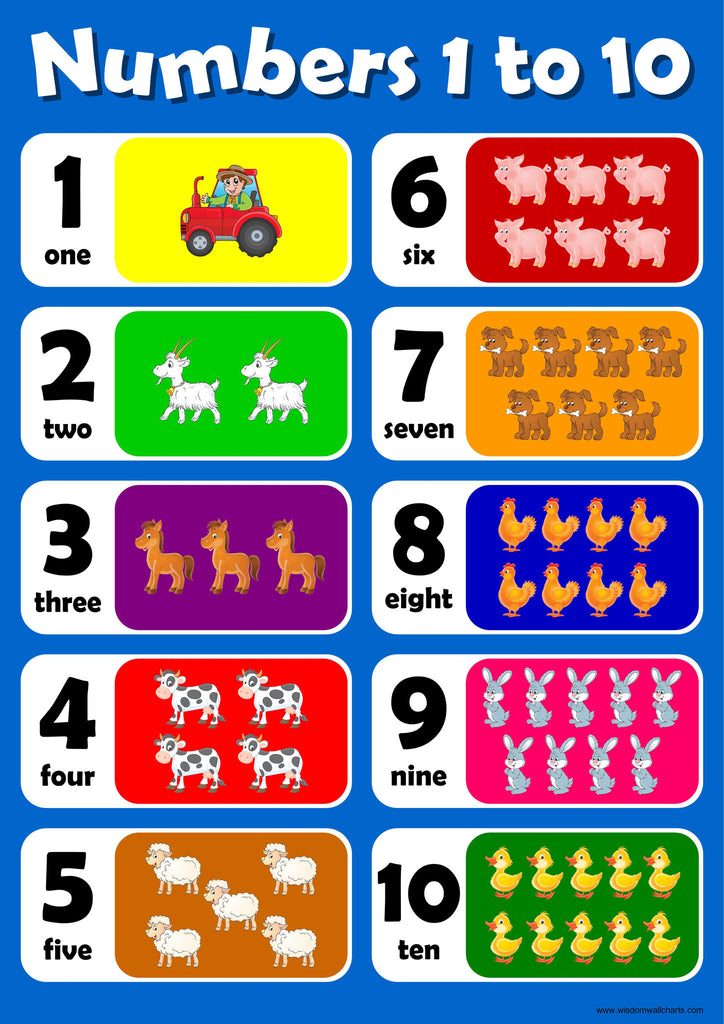 Numbers 1 - 10 Learning to Count - Blue
