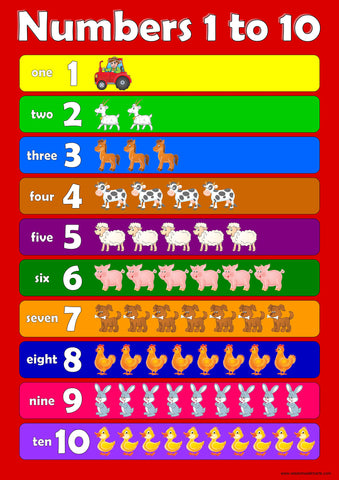 Numbers 1 - 10 Learning to Count - Red