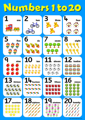 Counting & Numbers – WisdomWallcharts.com
