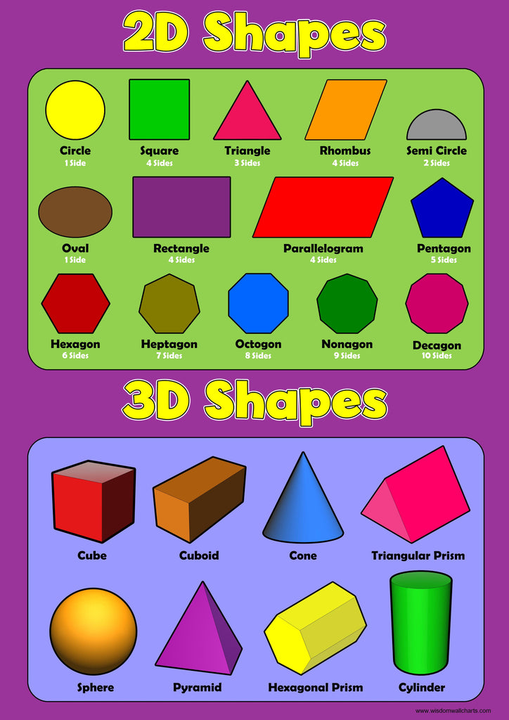 2d shapes 3d shapes wall chart Where can i print 3d objects