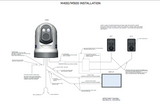 M625S Stabilized Thermal Camera with JCU - goThermal