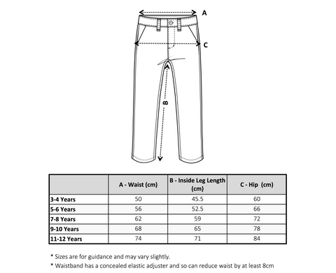 Laundry Tribe Trousers Sizing Chart