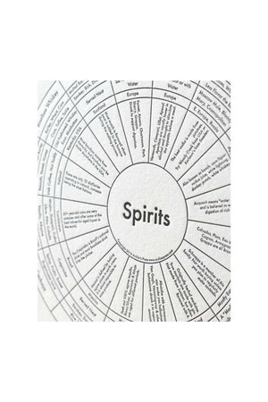 Archie's Press - Spirits Map