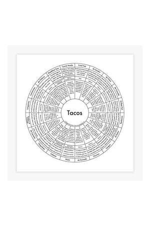 Archie's Press - Taco Chart