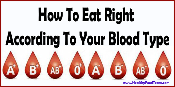 Farmgate Food Facts: Eating Right for Your Blood Type