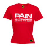 SWPS Premium -  Women's Pain Is Weakness Leaving The Body - FITTED T-SHIRT