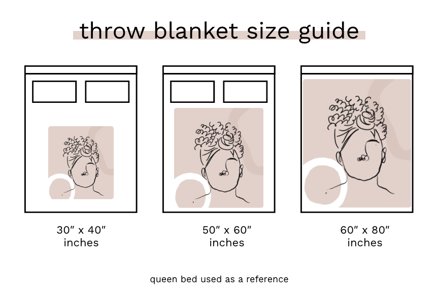 throw blanket size guide