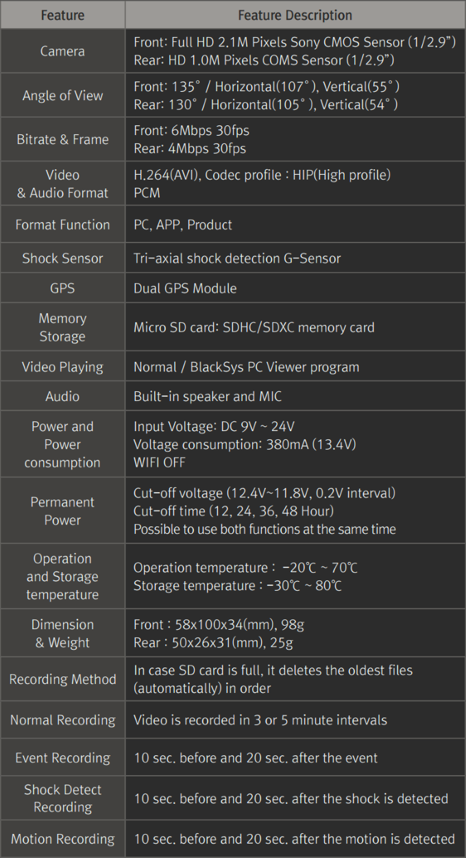 BlackSys CH-100B Technical Specifications
