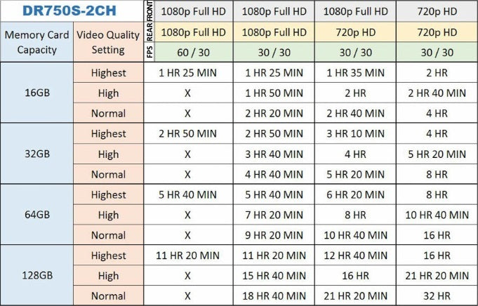 BlackVue DR750S-2CH Recording Times Table