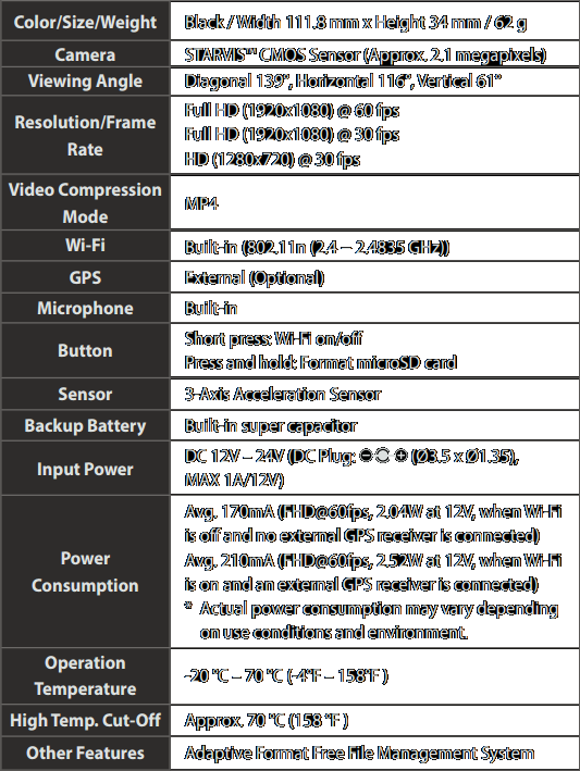 BlackVue DR590W-1CH Technical Specifications
