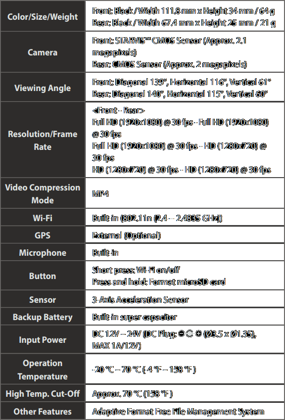 BlackVue DR590W-2CH IR Technical Specifications