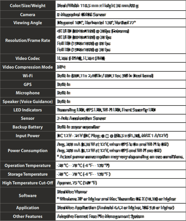 BlackVue DR900S-1CH Technical Specifications