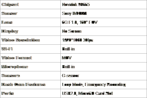 Viofo WR1 Technical Specifications