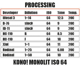 Single Film MONOLIT 64 – B&W FILM (1-pack, 36 exp.)