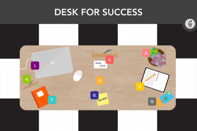 office table feng shui. Fine Shui With Office Table Feng Shui S