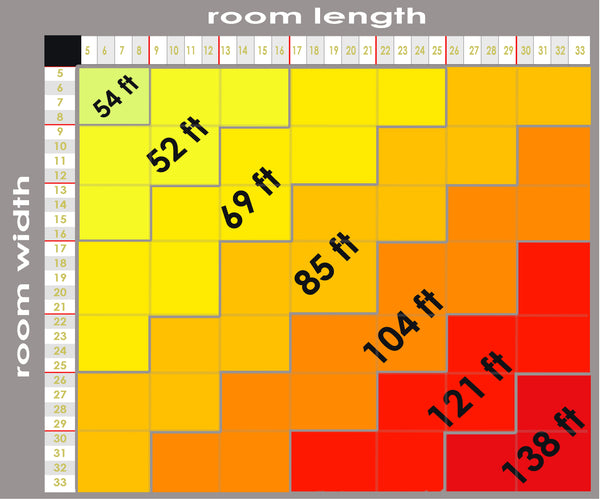 easy crown molding room chart