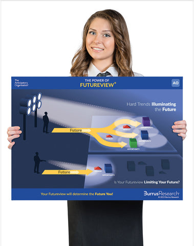 "Power of Futureview - Individual Laminated Poster 18""x24"""