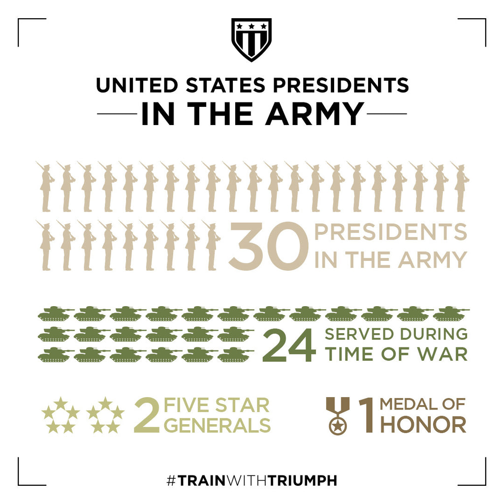 History of POTUS in the U.S. Army