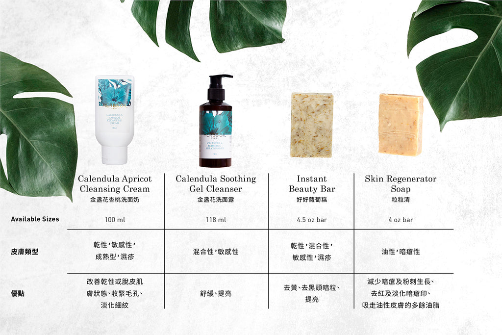 Herbs'Oil Cleanser Comparison Chart