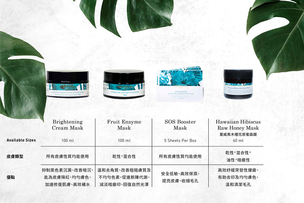 Herbs'Oil Face Mask Comparison Chart