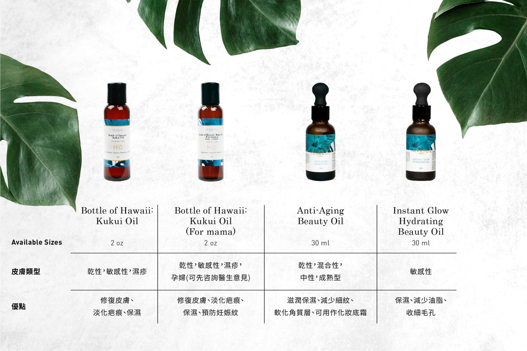 Herbs'Oil Facial Oil Comparison Chart