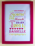 Pink Birth Coordinates Personalised Print