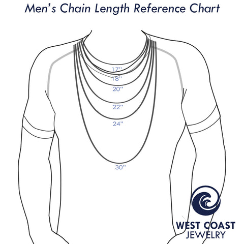 Mens Necklace Sizing Guide