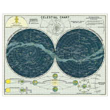 Load image into Gallery viewer, Cavallini & Co Celestial 1000 Piece Puzzle