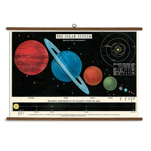 A vintage wall chart featuring the solar system.