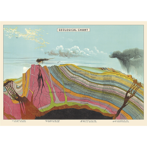 An art print and paper wrap which features a geological chart of the different earth layers