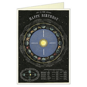 Vintage birthday card featuring a vintage illustration of a celestial chart.
