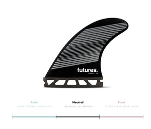 Futures Legacy F6 HC 5-Fin Surfboard Fins - Gray Black SURF WORLD