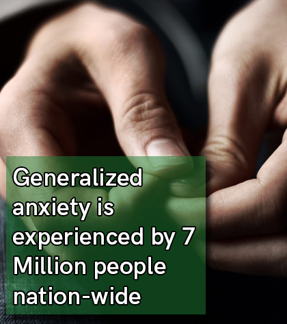 Generalized Anxiety