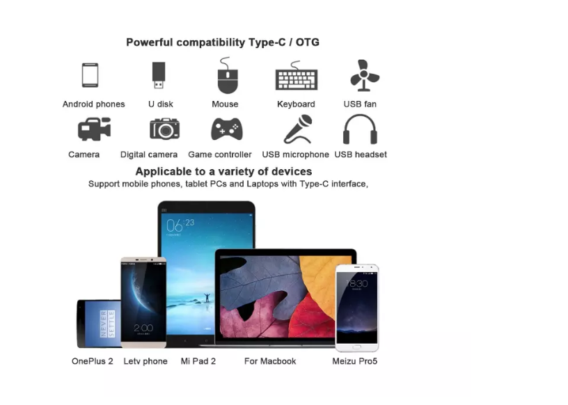 What is Compatibility & Benefit of Type C to USB Adapter OTG in 2020?