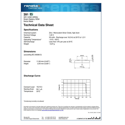 Renata 391 SR1120SW Cross Reference Guide