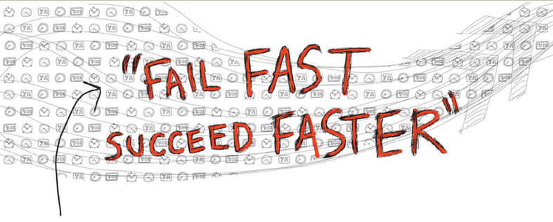 """Fail fast, succeed faster""."