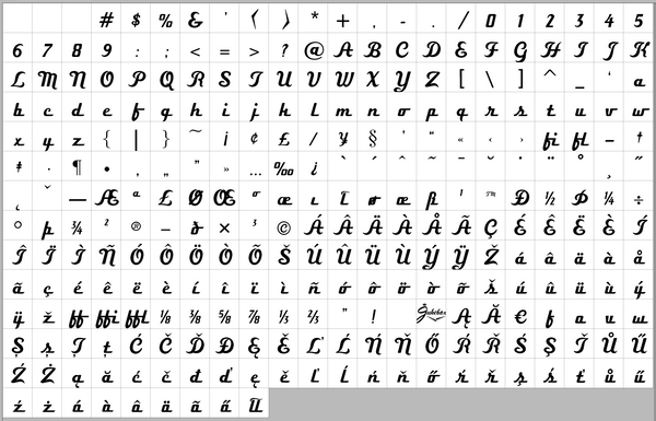 Complete Character Set for Boxer Script