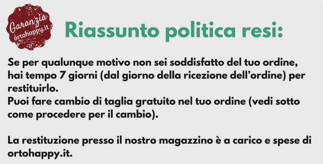 Riassunto politica resi ortohappy IT