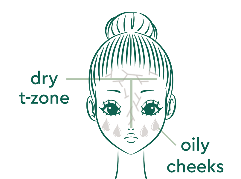 dry t-zone and oily cheeks