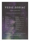 Vedic Aires: April 12-May 12