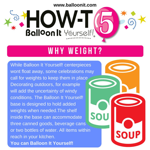How-To BIY! | WHY WEIGHT?
