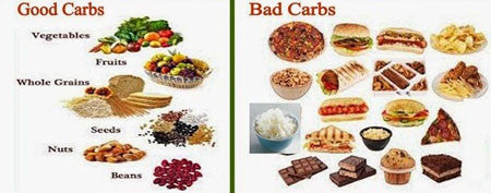 Good and Bad Carb Sources